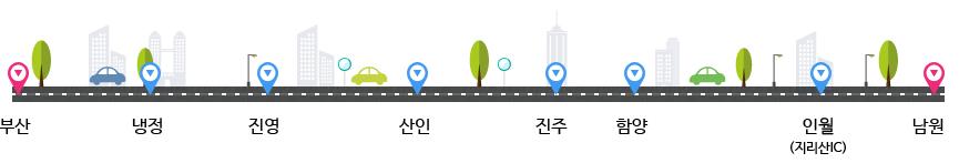 부산 → 냉정 → 진영 → 산인 → 진주 → 함양 → 인월(지리산IC) → 남원
