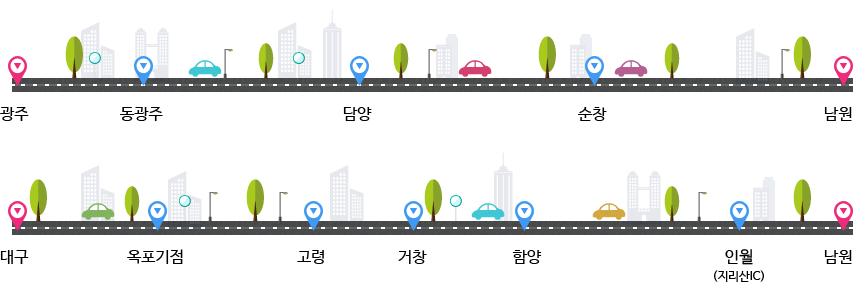 광주 → 동광주 → 담양 → 순창 → 남원, 대구 → 옥포기점 → 고령 → 거창 → 함양 → 인월(지리산IC) → 남원